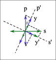 Polarisation diagram